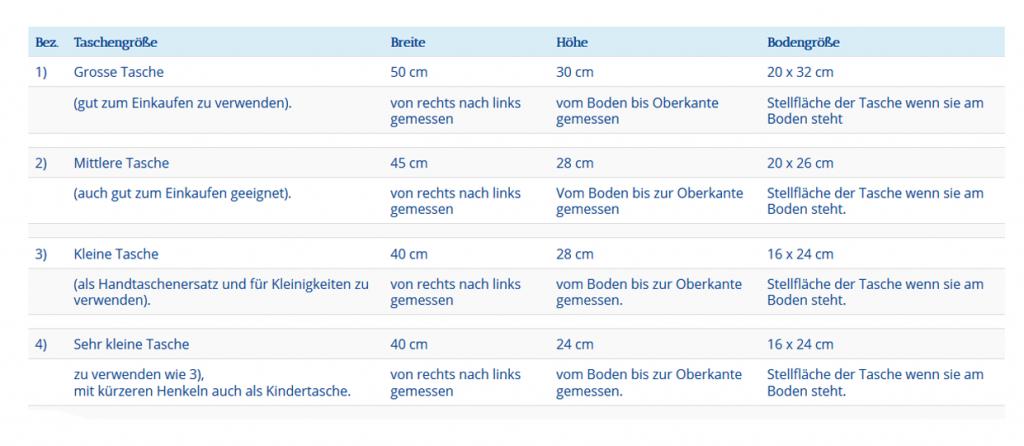 Tabelle in WordPress