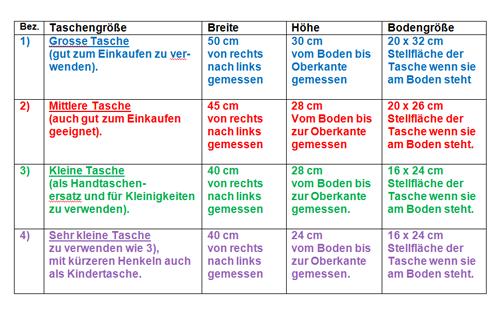 Tabellen unter WordPress